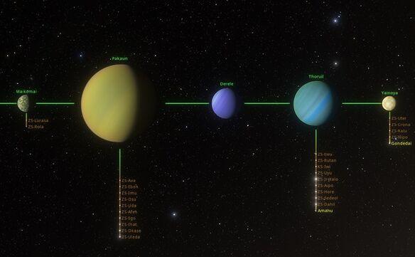 Zeurel A planets.jpg