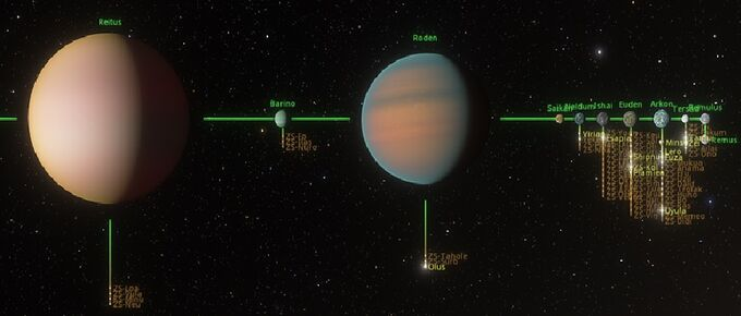Zeurel B planets.jpg