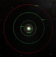 Neptun Umlaufbahn
