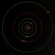 Ganymed Umlaufbahn