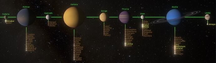 Seia A Planets and Moons.jpg