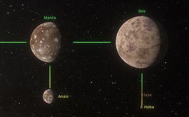 Seia A-B Planets.jpg