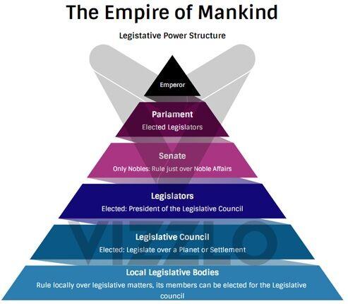 EoM Legislative.jpg