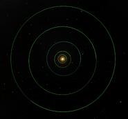 System Barnards Stern