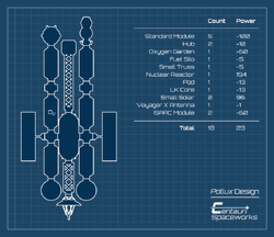 Blueprint of Pollux.