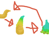 Primizoic Era (Animula)