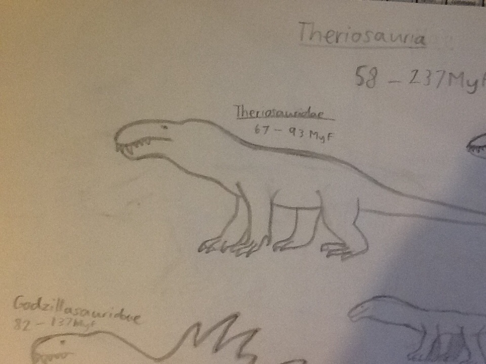 Theriosauria (Future of The World)