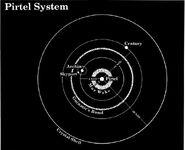 Pirtel System-2e
