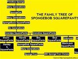 SquarePants family