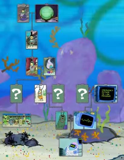 Семья Планктонов