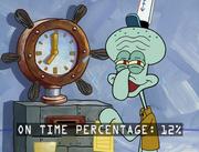 SpongeBob Meets the Strangler 010