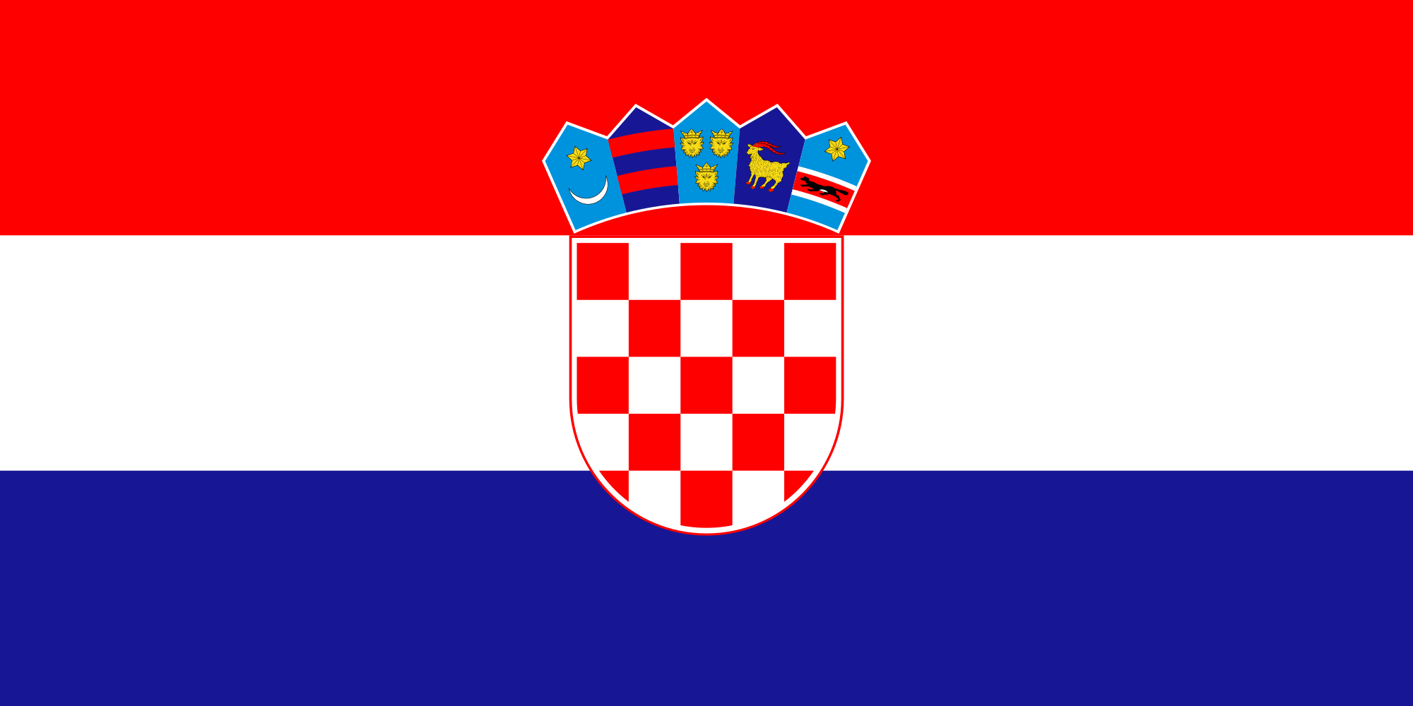 CroatianEnglish