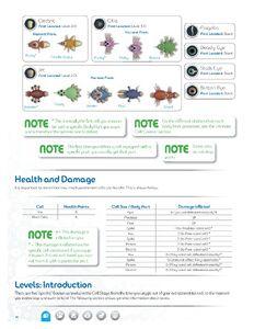 Spore Prima Official Game Guide 19
