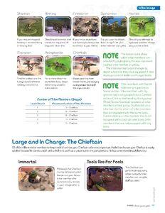Spore Prima Official Game Guide 109