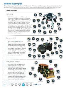 Spore Prima Official Game Guide 150