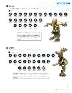 Spore Prima Official Game Guide 77