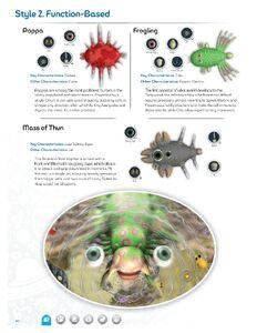 Spore Prima Official Game Guide 11