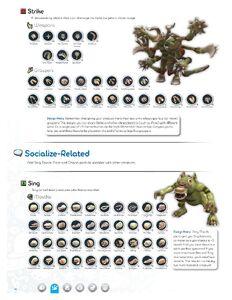 Spore Prima Official Game Guide 76