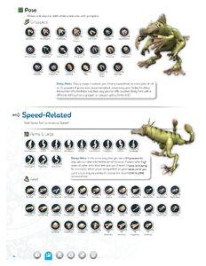 Spore Prima Official Game Guide 78