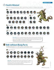 Spore Prima Official Game Guide 79