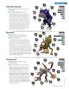 Spore Prima Official Game Guide 85