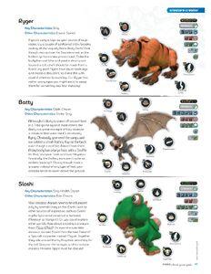 Spore Prima Official Game Guide 87