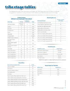 Spore Prima Official Game Guide 115