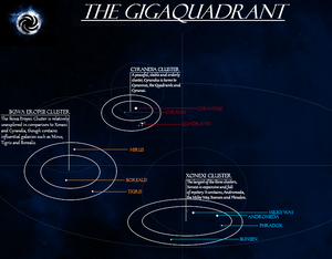 First Gigaquadrant.png