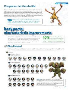 Spore Prima Official Game Guide 71