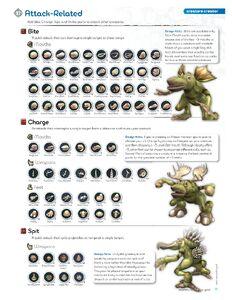 Spore Prima Official Game Guide 75