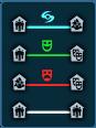 Relacje między budynkami