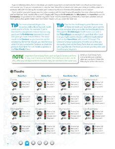 Spore Prima Official Game Guide 44