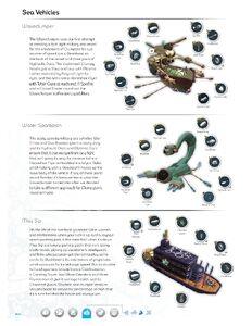 Spore Prima Official Game Guide 152