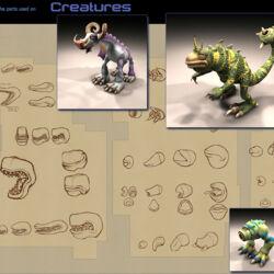 Creature parts