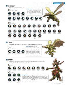 Spore Prima Official Game Guide 73