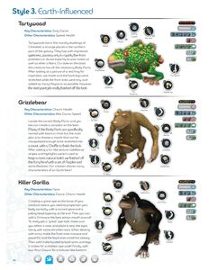 Spore Prima Official Game Guide 86