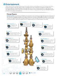 Spore Prima Official Game Guide 128