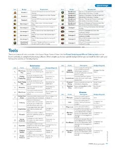 Spore Prima Official Game Guide 199