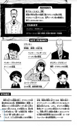 Volume 3 Mission, Key Person and Story Page