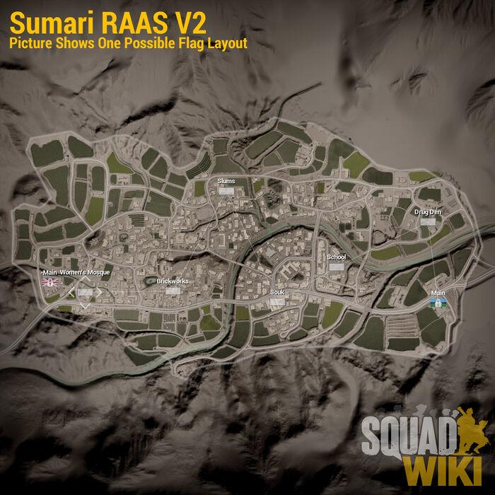 Sumari RAAS V2.jpg
