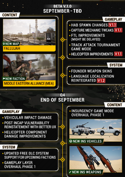 Roadmap-2.png