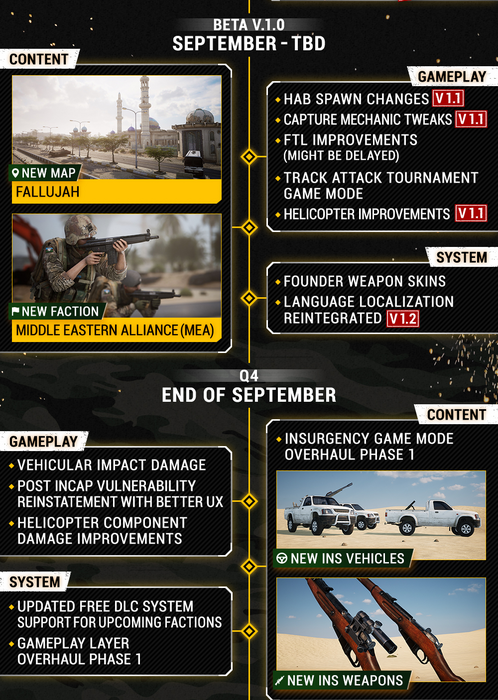 Roadmap-2.png