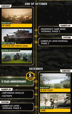 Roadmap-3.png
