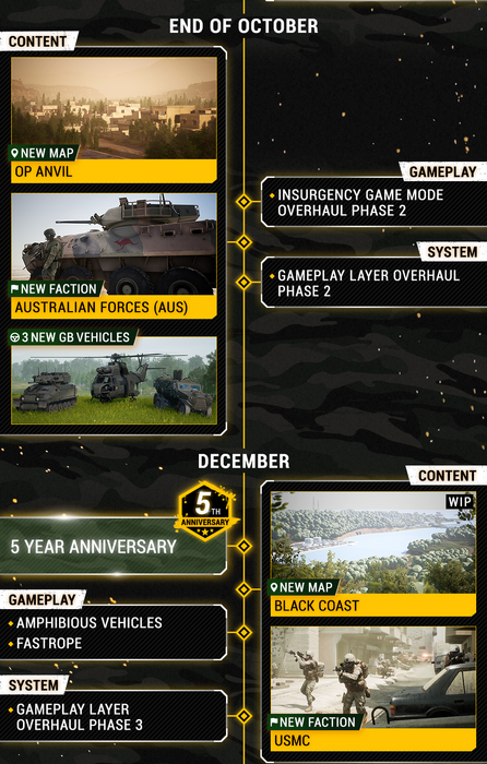 Roadmap-3.png