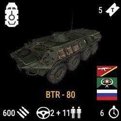 BTR-80 Statistic.jpg