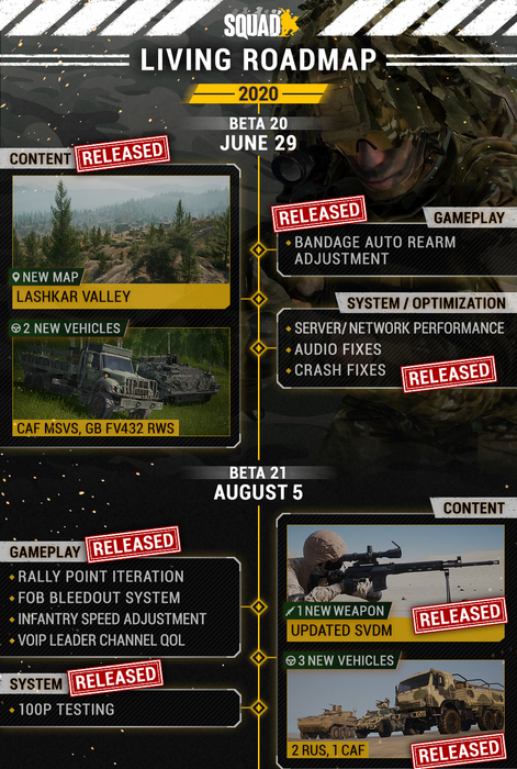Roadmap-1.png