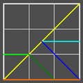 Grid distance rulers.png