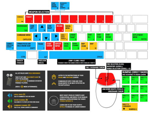 alternate keyboard layout that fits on letter-sized paper