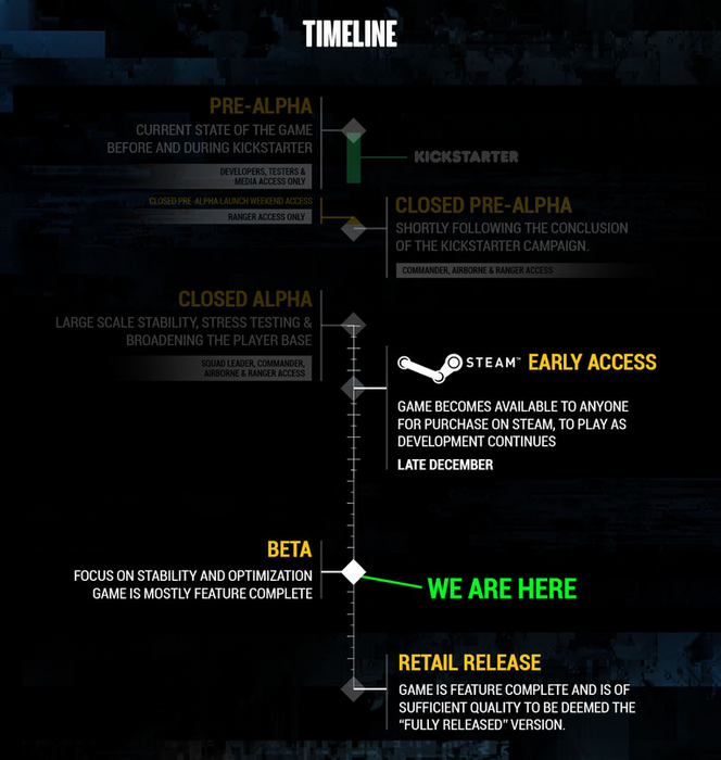 Squad Timeline Infographic.png