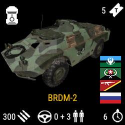 BRDM-2 Statistics.png